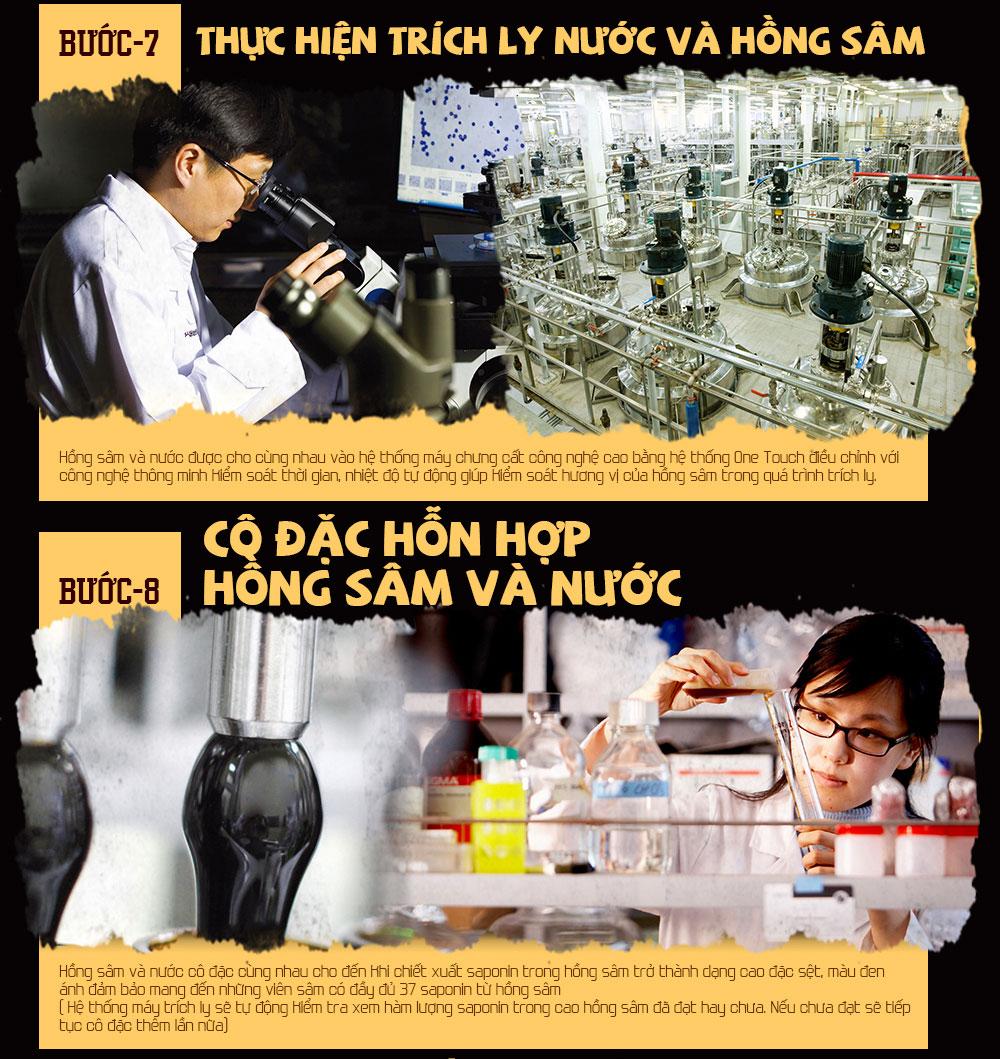 Quy trình sản xuất viên hồng sâm Hàn Quốc 4